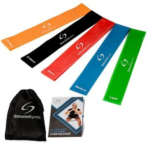 Resistance Loop Bands Set Of 5